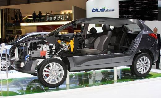Yakıt cimrisi hifrojen otomobil 2