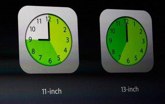 İşte Appleın Yeni Bilgisayarı 5