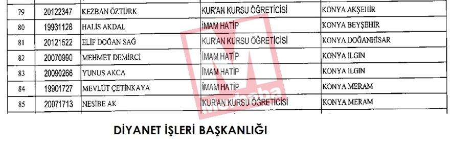 Konya'dan ihraç edilenlerin tam listesi (FETÖ İhraçları) 1