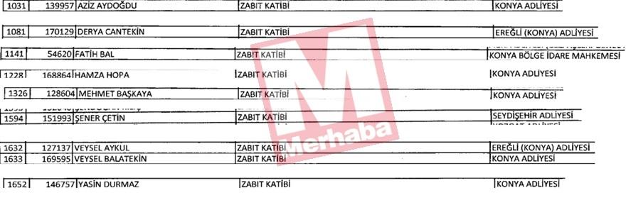 Konya'dan ihraç edilenlerin tam listesi (FETÖ İhraçları) 10