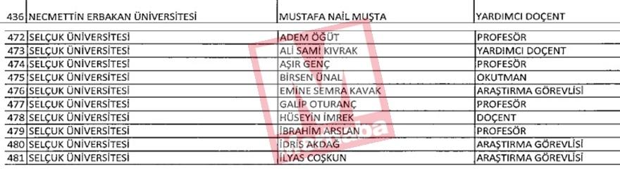 Konya'dan ihraç edilenlerin tam listesi (FETÖ İhraçları) 11