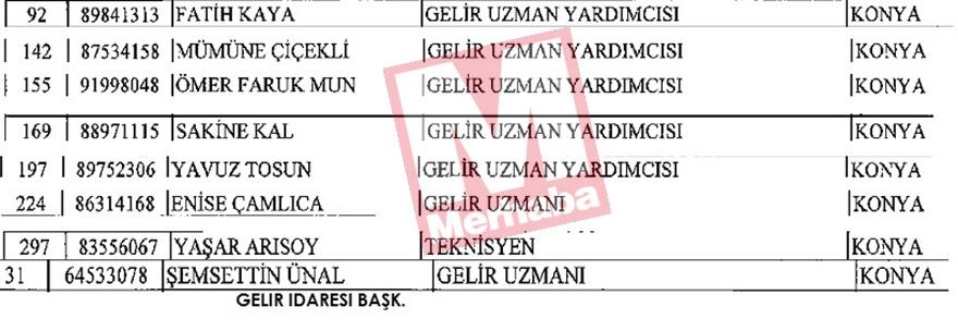 Konya'dan ihraç edilenlerin tam listesi (FETÖ İhraçları) 13