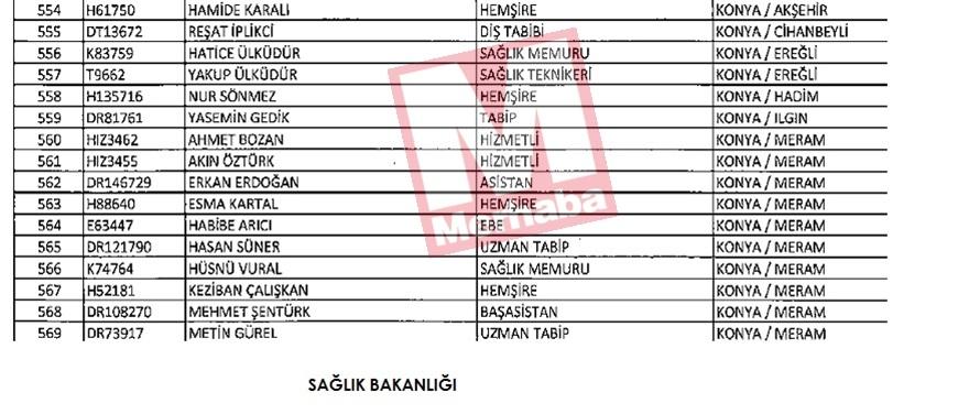 Konya'dan ihraç edilenlerin tam listesi (FETÖ İhraçları) 14