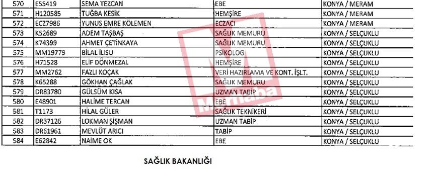 Konya'dan ihraç edilenlerin tam listesi (FETÖ İhraçları) 15