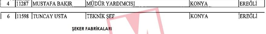 Konya'dan ihraç edilenlerin tam listesi (FETÖ İhraçları) 4