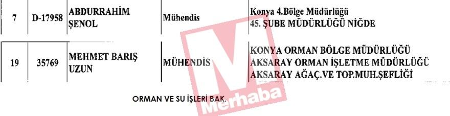 Konya'dan ihraç edilenlerin tam listesi (FETÖ İhraçları) 8