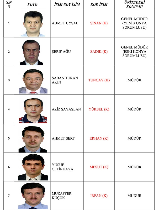 FETÖ Gözaltıları tam liste - Nisan 2017 1