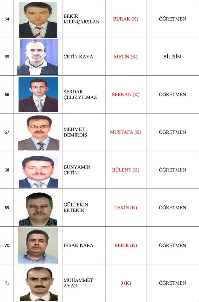 FETÖ Gözaltıları tam liste - Nisan 2017 12