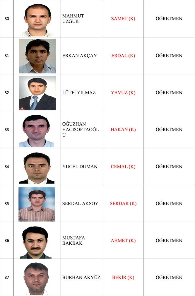 FETÖ Gözaltıları tam liste - Nisan 2017 13