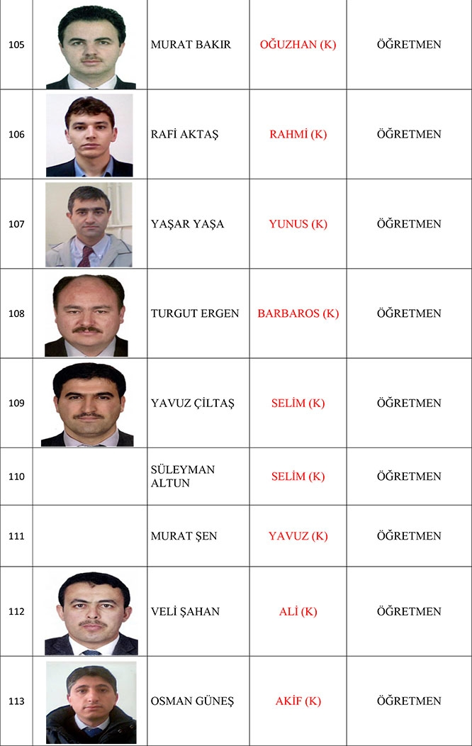 FETÖ Gözaltıları tam liste - Nisan 2017 14