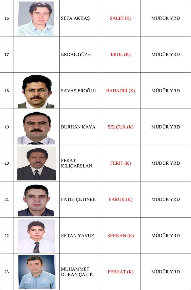 FETÖ Gözaltıları tam liste - Nisan 2017 3