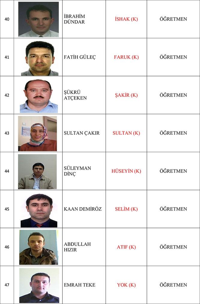FETÖ Gözaltıları tam liste - Nisan 2017 5