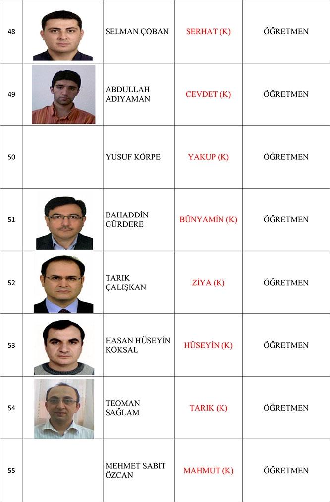 FETÖ Gözaltıları tam liste - Nisan 2017 6