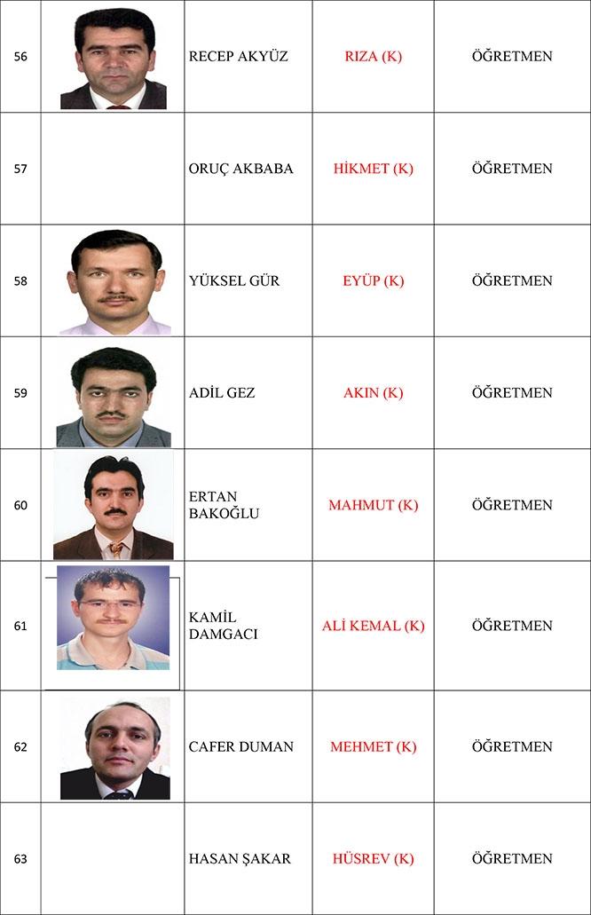 FETÖ Gözaltıları tam liste - Nisan 2017 7
