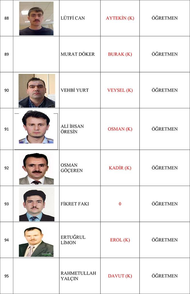 FETÖ Gözaltıları tam liste - Nisan 2017 8