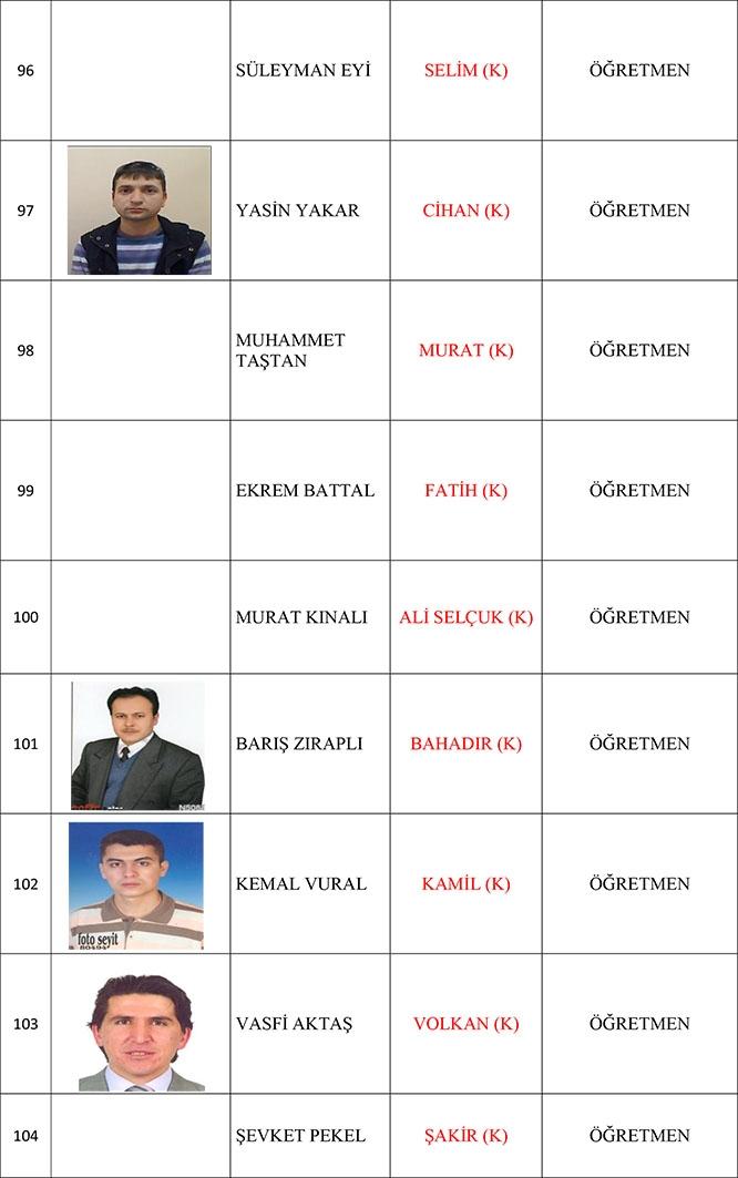 FETÖ Gözaltıları tam liste - Nisan 2017 9