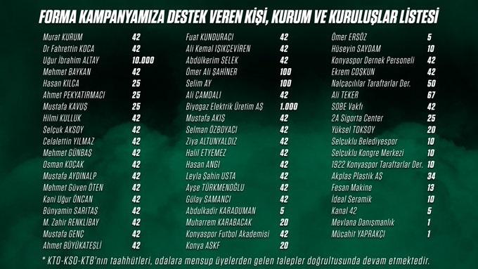 Konyaspor'dan forma  kampanyası teşekkürü