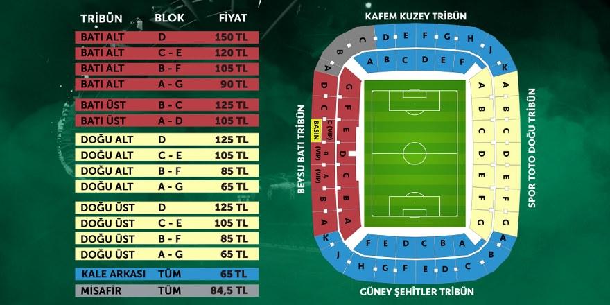 Beşiktaş maçının  biletleri satışa çıktı