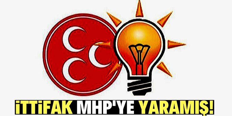 Oylar MHP'ye mi kayıyor?