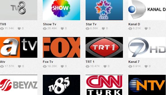 Habertürk Tv ve TRT Belgesel Canlı Tv Kanalları İncelemesi