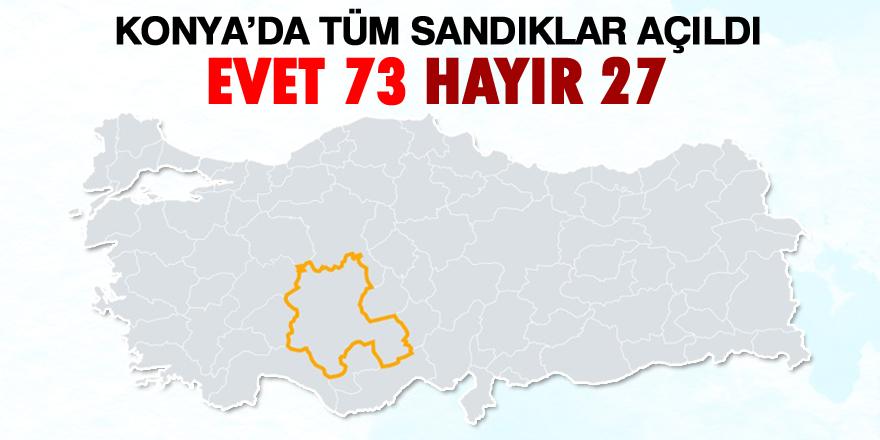 Konya'dan yüzde 73 evet çıktı