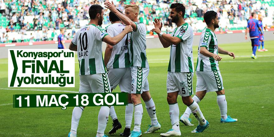 Atiker Konyaspor Final yolculuğu