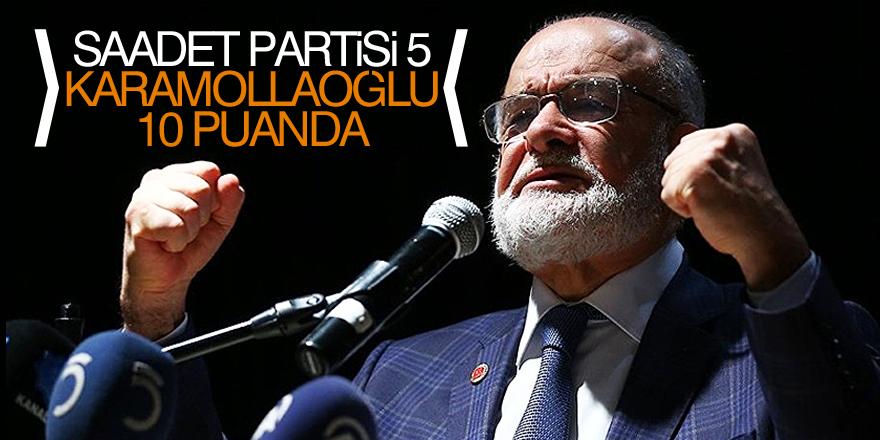 Temel Karamollaoğlu yüzde 10'u geçti
