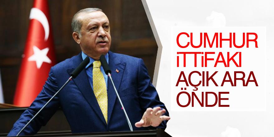 Erdoğan: Cumhur İttifakı, açık ara önde