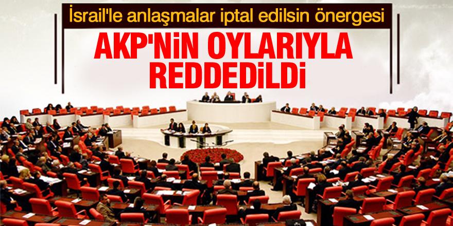 İsrail ile anlaşmaların iptali önergesine AKP'den ret!