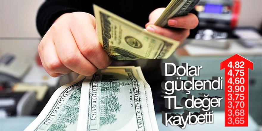 Dolar, 4.82'yi gördü