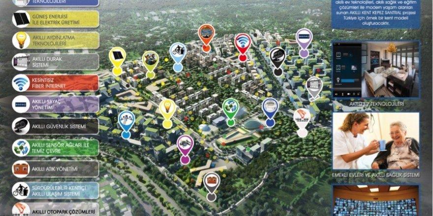 Huawei ve Sampaş'tan 'Geleceğin Akıllı Kentleri' için işbirliği