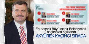 İşte Türkiye'nin en başarılı büyükşehir belediye başkanları