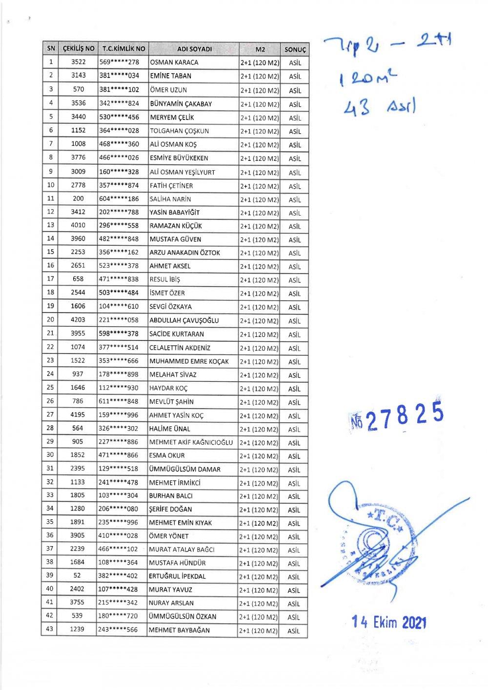 ss-turgutreis-evleri-kyk-kura-cekilis-listesi-page-0004.jpg