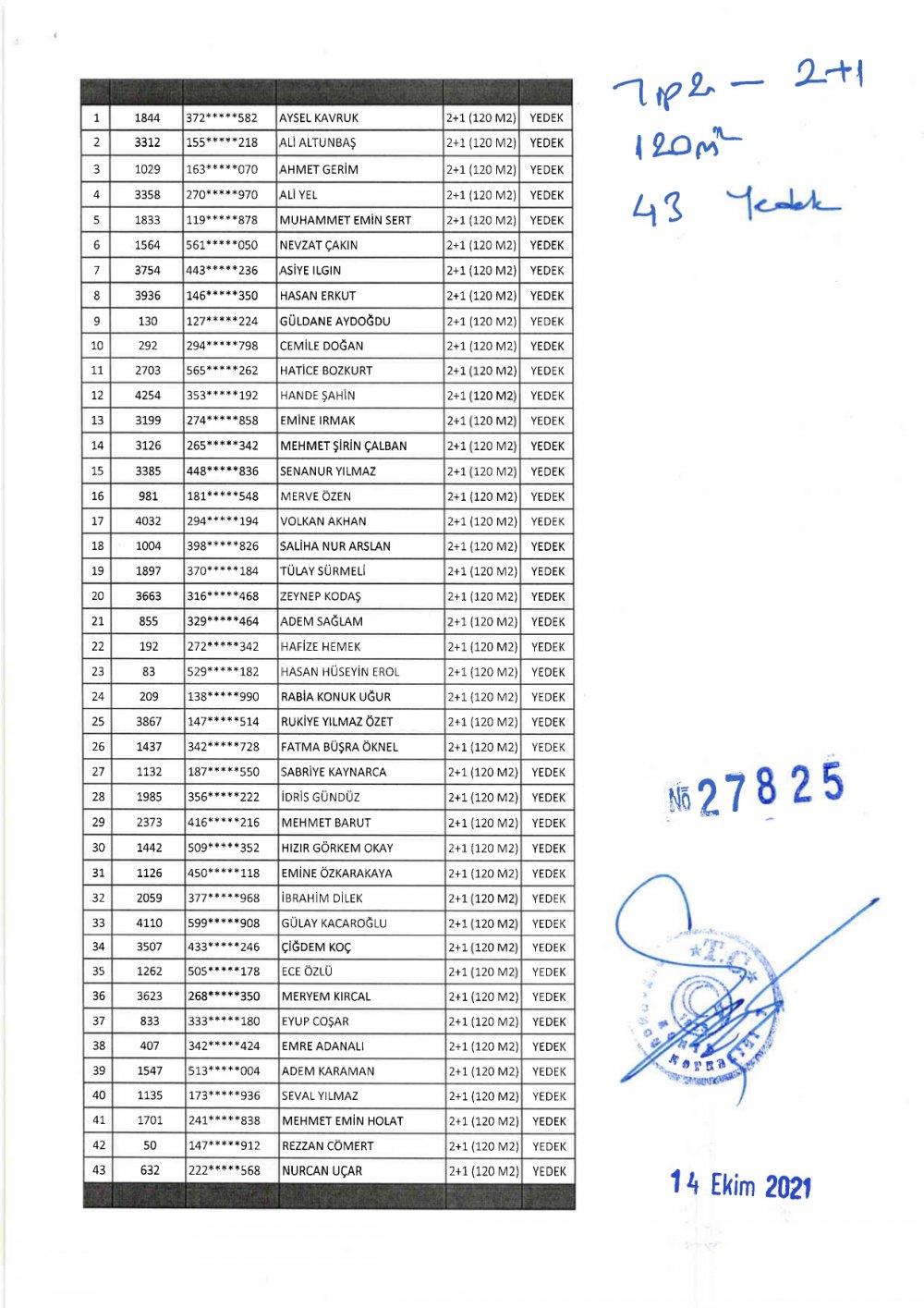 ss-turgutreis-evleri-kyk-kura-cekilis-listesi-page-0005.jpg