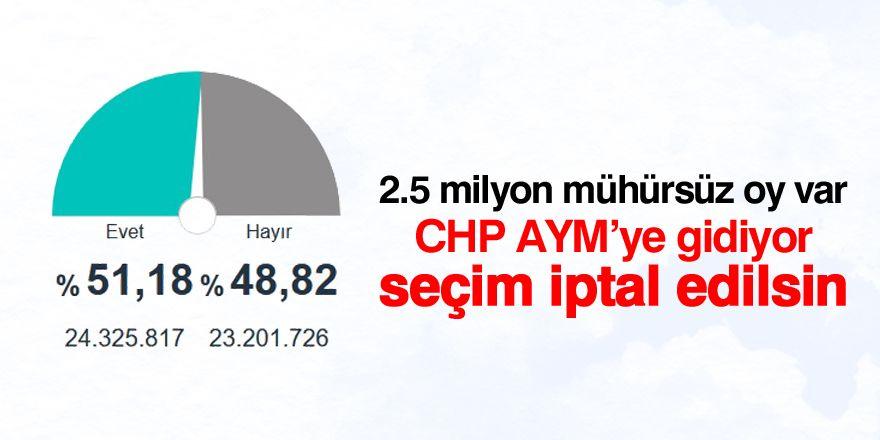 CHP, referandumun iptalini istiyor